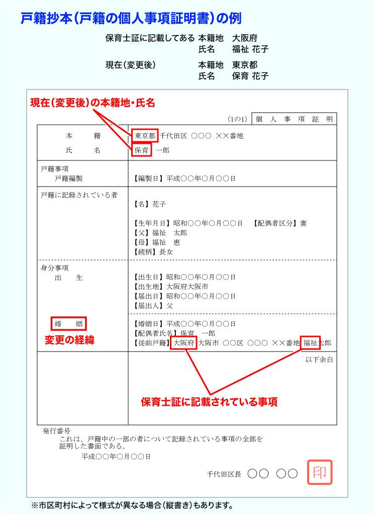 市 記載 事項 書 横浜 証明 住民 票